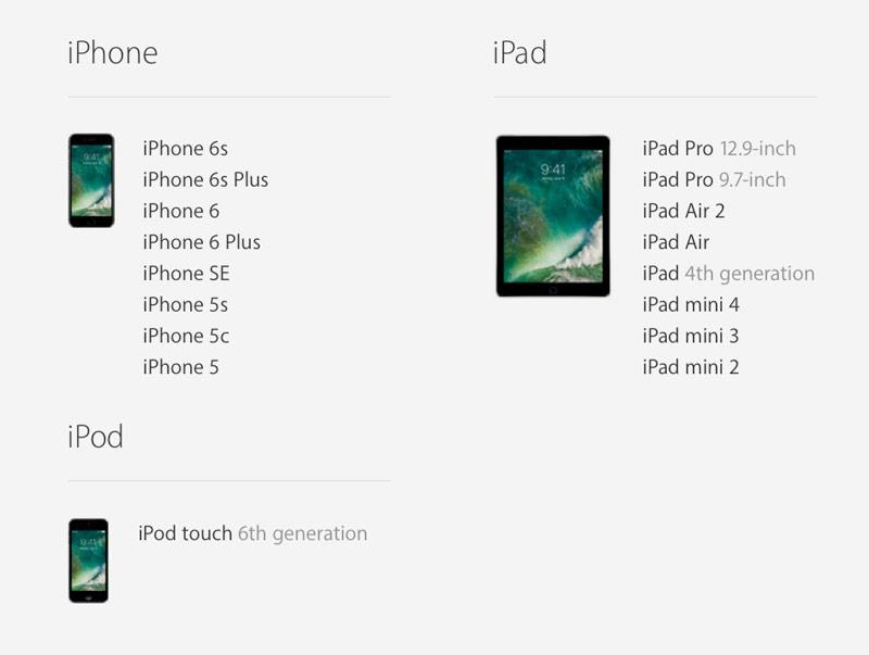 iphone 4s более не поддерживается